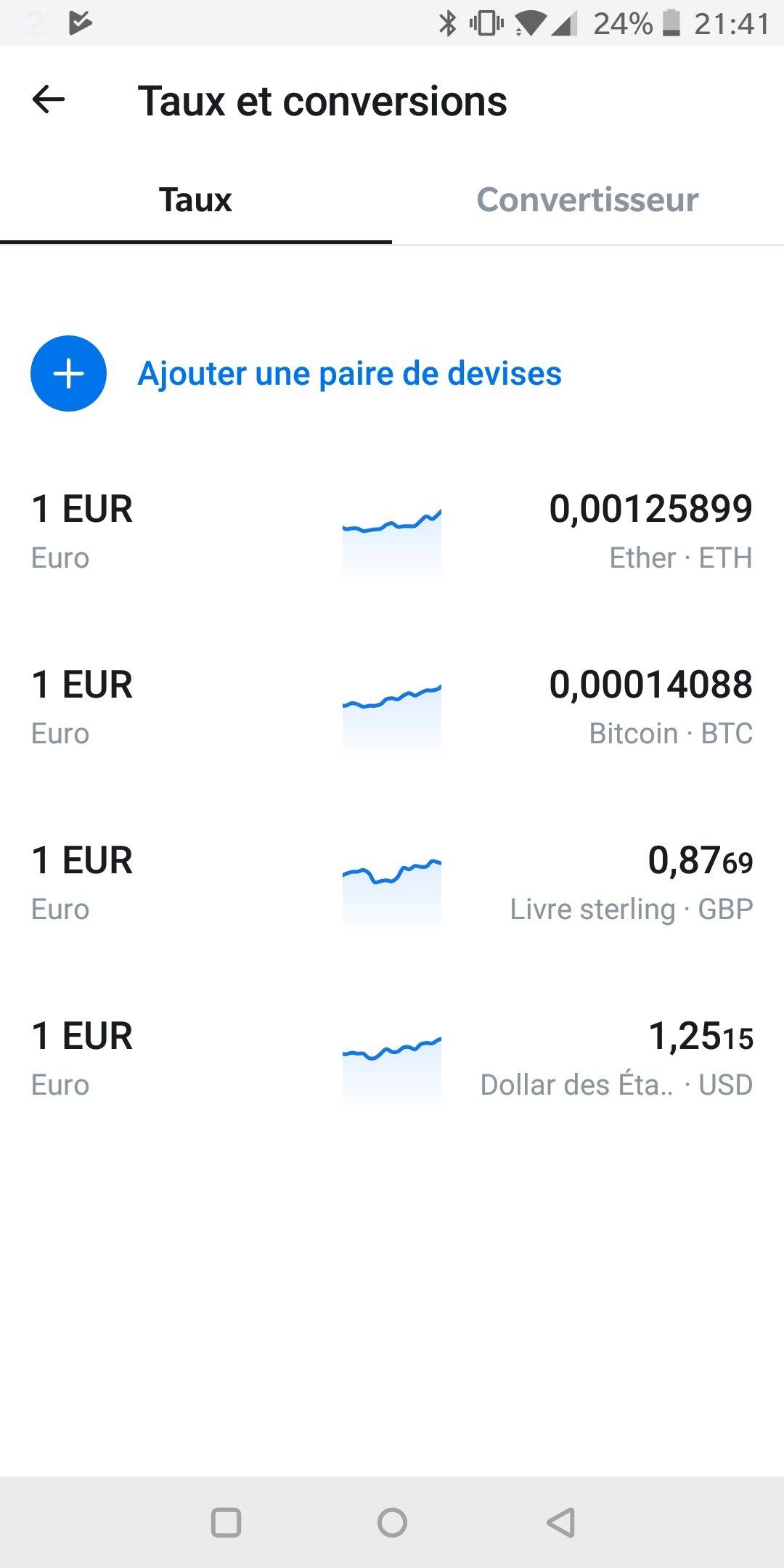 Pouvez-vous passer le test Ethereum (crypto money)?
